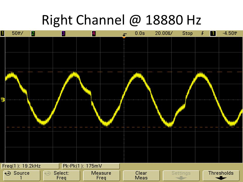 Right Channel @ 18880 Hz
