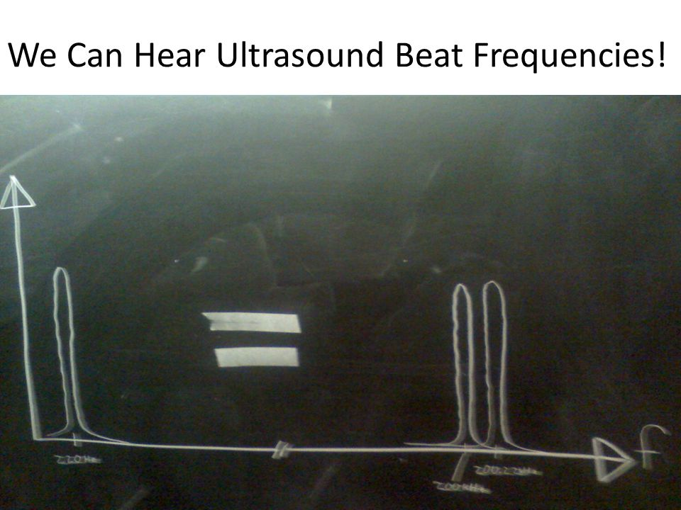 We Can Hear Ultrasound Beat Frequencies!