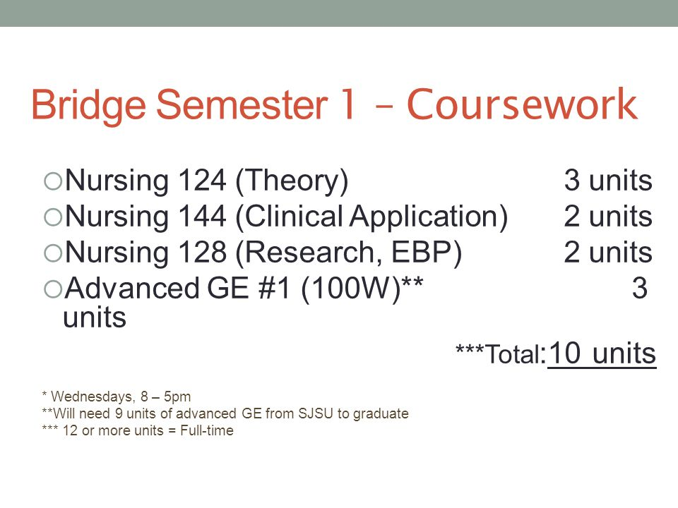 Bridge Semester 1 – Coursework  Nursing 124 (Theory)3 units  Nursing 144 (Clinical Application)2 units  Nursing 128 (Research, EBP)2 units  Advanc