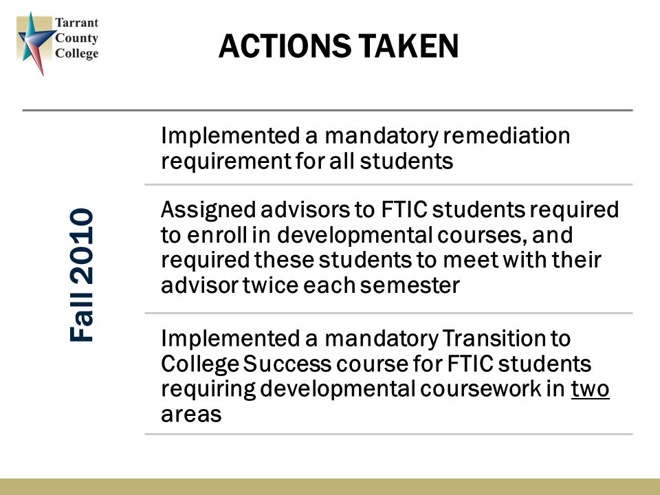 Fall 2010 Implemented a mandatory remediation requirement for all students Assigned advisors to FTIC students required to enroll in developmental courses, and required these students to meet with their advisor twice each semester Implemented a mandatory Transition to College Success course for FTIC students requiring developmental coursework in two areas ACTIONS TAKEN