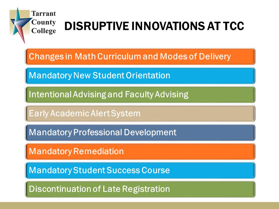 DISRUPTIVE INNOVATIONS AT TCC Changes in Math Curriculum and Modes of DeliveryMandatory New Student OrientationIntentional Advising and Faculty AdvisingEarly Academic Alert SystemMandatory Professional DevelopmentMandatory RemediationMandatory Student Success CourseDiscontinuation of Late Registration