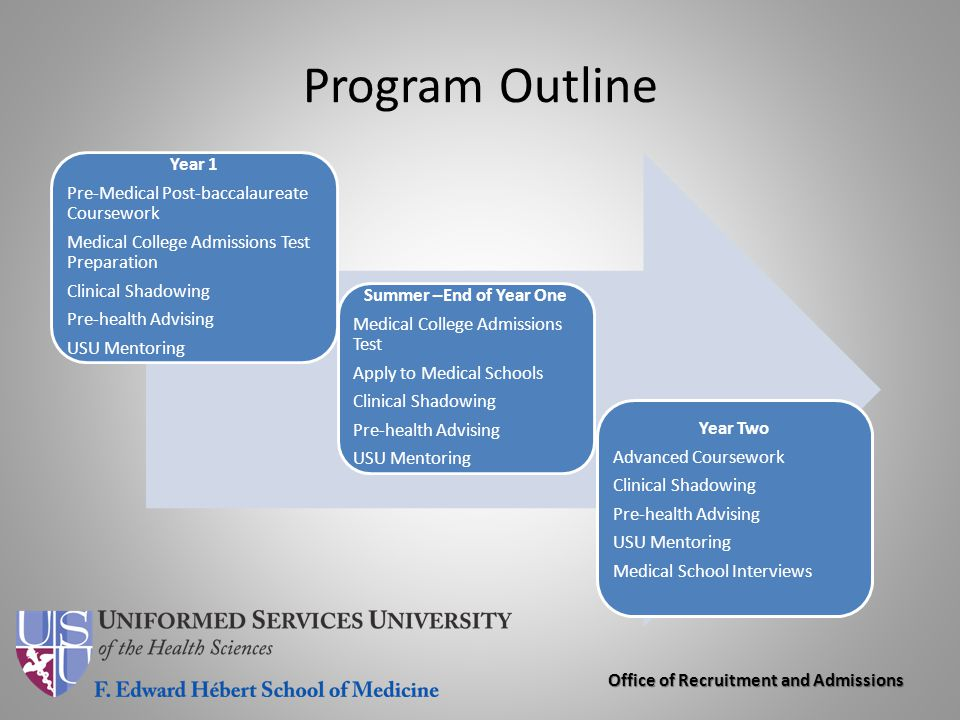 Office of Recruitment and Admissions Program Outline Year 1 Pre-Medical Post-baccalaureate Coursework Medical College Admissions Test Preparation Clin