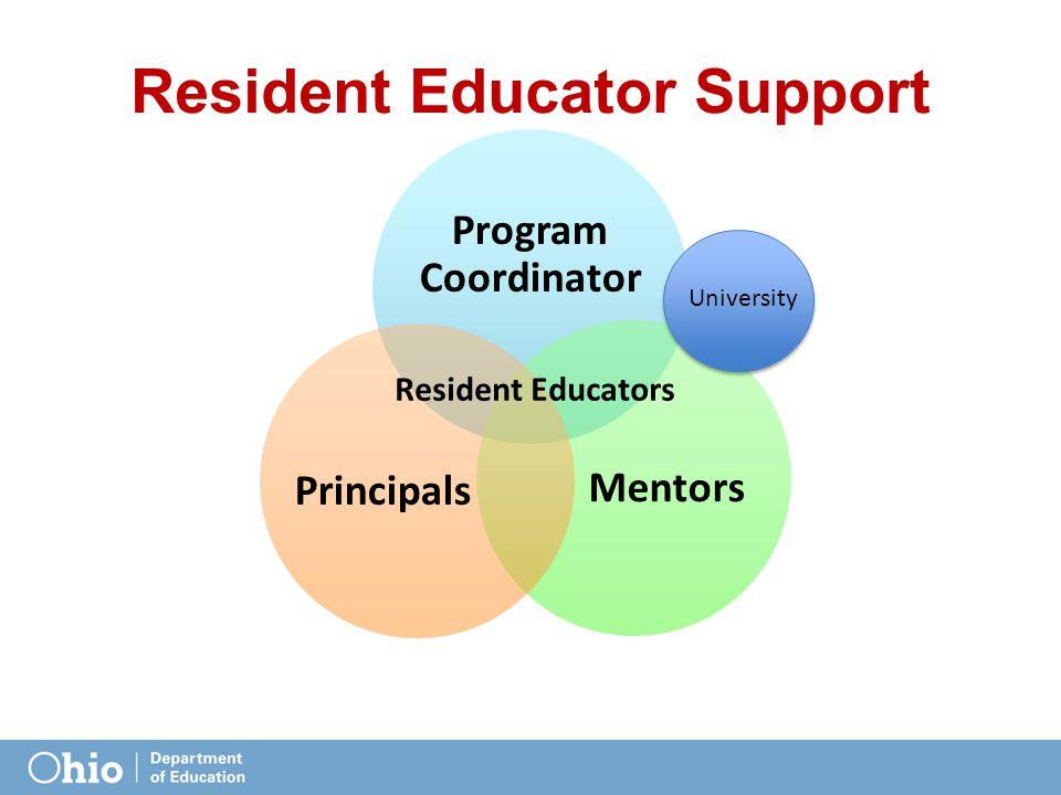 Resident Educator Support Program Coordinator Mentors Principals Resident Educators University