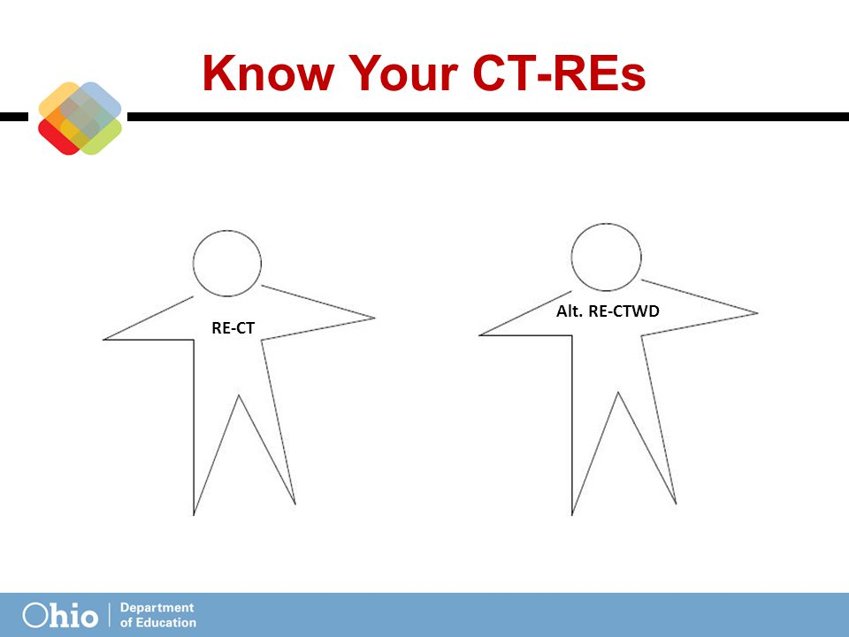 Know Your CT-REs RE-CT Alt. RE-CTWD