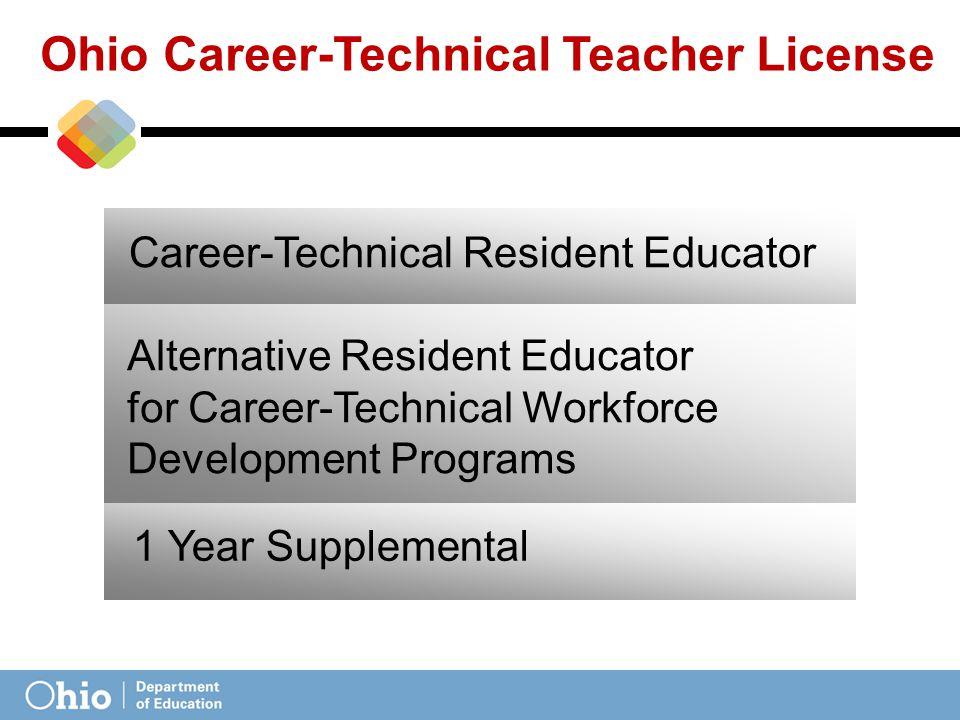 Career-Technical Resident Educator Alternative Resident Educator for Career-Technical Workforce Development Programs Ohio Career-Technical Teacher License 1 Year Supplemental