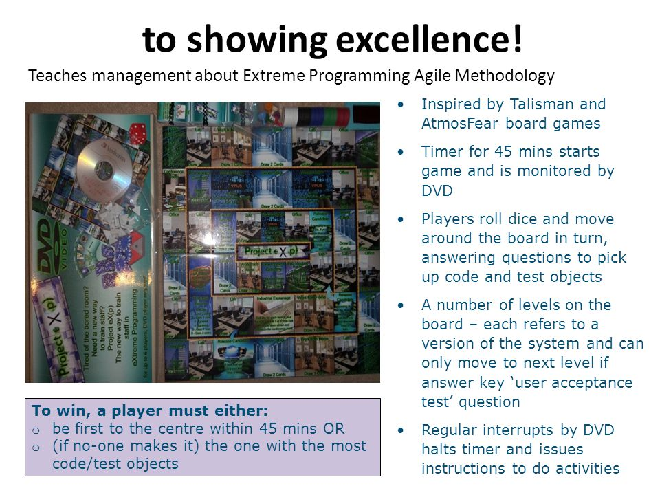 Teaches management about Extreme Programming Agile Methodology Inspired by Talisman and AtmosFear board games Timer for 45 mins starts game and is mon