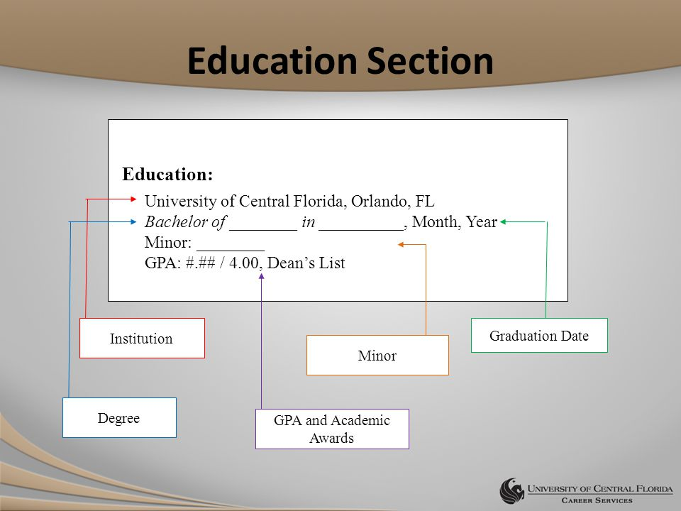 Education Section University of Central Florida, Orlando, FL Bachelor of ________ in __________, Month, Year Minor: ________ GPA: #.## / 4.00, Dean's