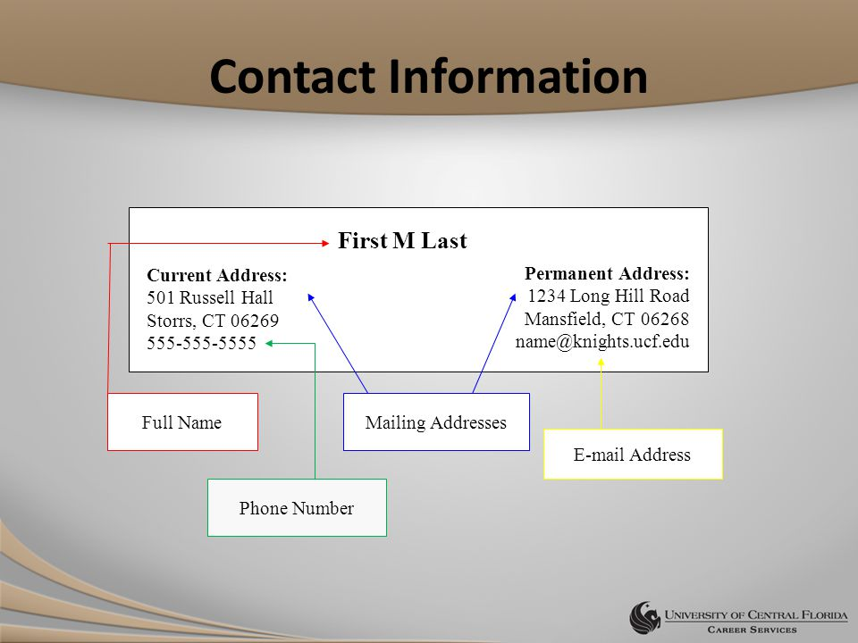 Contact Information First M Last Current Address: 501 Russell Hall Storrs, CT 06269 555-555-5555 Permanent Address: 1234 Long Hill Road Mansfield, CT