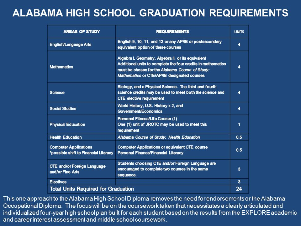 ALABAMA HIGH SCHOOL GRADUATION REQUIREMENTS This one approach to the Alabama High School Diploma removes the need for endorsements or the Alabama Occu