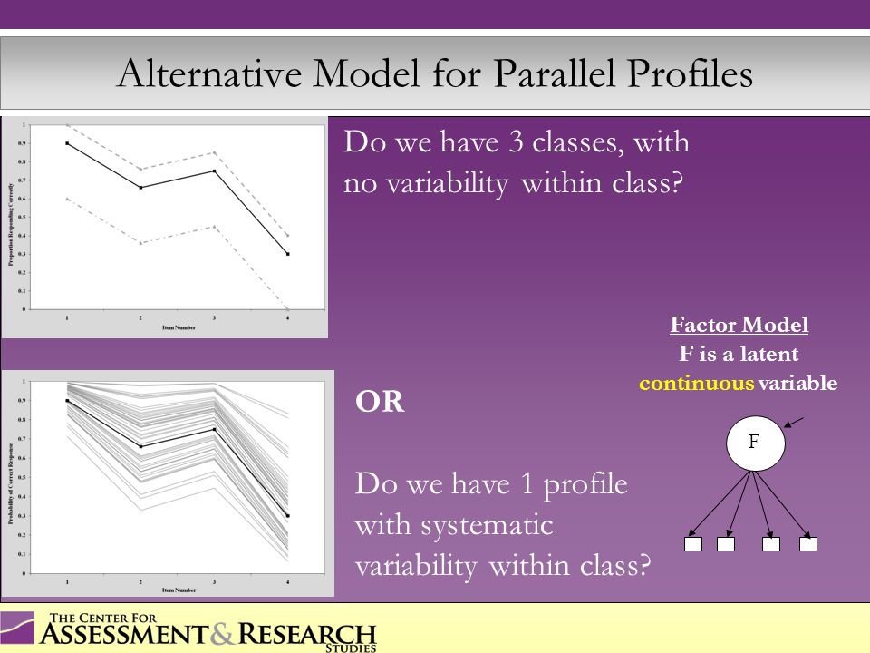 Different Models for Different IRPs 1 profile… …+ within profile variability 2 parallel profiles… …+ within profile variability 2 non-parallel profiles… …+ within profile variability LCM: 1 classFactor Model LCM: 2 classes (C is ordinal ) Semi-parametric Factor Model LCM: 2 classes (C is nominal) Factor Mixture Model Latent Variable Hybrids