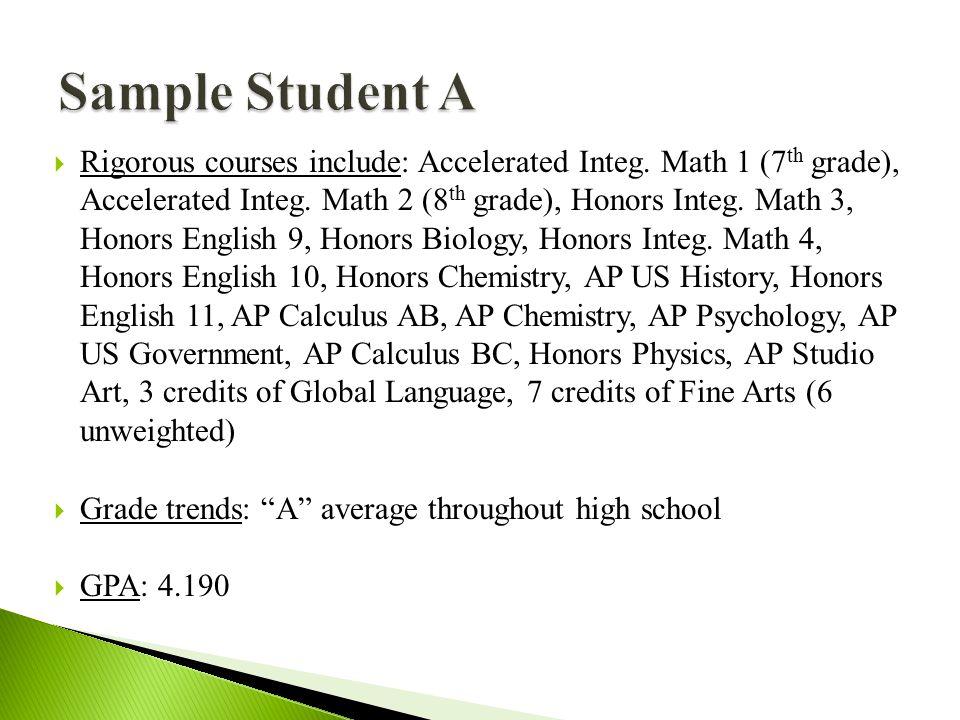  Rigorous courses include: Accelerated Integ.Math 1 (7 th grade), Accelerated Integ.