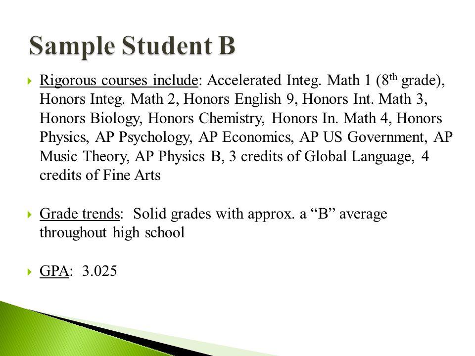  Rigorous courses include: Accelerated Integ.Math 1 (8 th grade), Honors Integ.