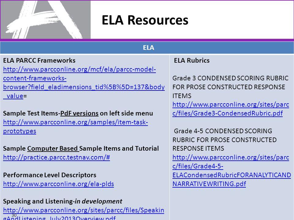 ELA ELA PARCC Frameworks http://www.parcconline.org/mcf/ela/parcc-model- content-frameworks- browser?field_eladimensions_tid%5B%5D=137&body _valuehttp://www.parcconline.org/mcf/ela/parcc-model- content-frameworks- browser?field_eladimensions_tid%5B%5D=137&body _value= Sample Test Items-PdF versions on left side menu http://www.parcconline.org/samples/item-task- prototypes Sample Computer Based Sample Items and Tutorial http://practice.parcc.testnav.com/# Performance Level Descriptors http://www.parcconline.org/ela-plds Speaking and Listening-in development http://www.parcconline.org/sites/parcc/files/Speakin gAndListening_July2013Overview.pdf ELA Rubrics Grade 3 CONDENSED SCORING RUBRIC FOR PROSE CONSTRUCTED RESPONSE ITEMS http://www.parcconline.org/sites/parc c/files/Grade3-CondensedRubric.pdf http://www.parcconline.org/sites/parc c/files/Grade3-CondensedRubric.pdf Grade 4-5 CONDENSED SCORING RUBRIC FOR PROSE CONSTRUCTED RESPONSE ITEMS http://www.parcconline.org/sites/parc c/files/Grade4-5- ELACondensedRubricFORANALYTICAND NARRATIVEWRITING.pdf http://www.parcconline.org/sites/parc c/files/Grade4-5- ELACondensedRubricFORANALYTICAND NARRATIVEWRITING.pdf ELA Resources 30