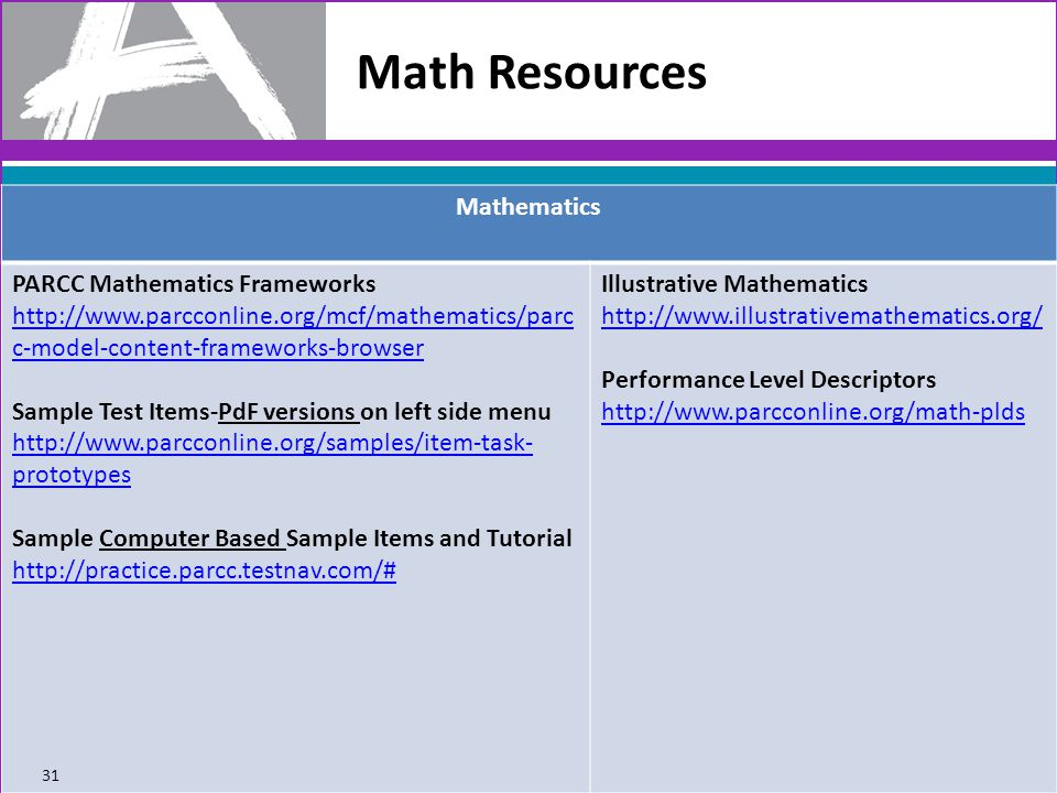 Mathematics PARCC Mathematics Frameworks http://www.parcconline.org/mcf/mathematics/parc c-model-content-frameworks-browser Sample Test Items-PdF versions on left side menu http://www.parcconline.org/samples/item-task- prototypes Sample Computer Based Sample Items and Tutorial http://practice.parcc.testnav.com/# Illustrative Mathematics http://www.illustrativemathematics.org/ Performance Level Descriptors http://www.parcconline.org/math-plds Math Resources 31