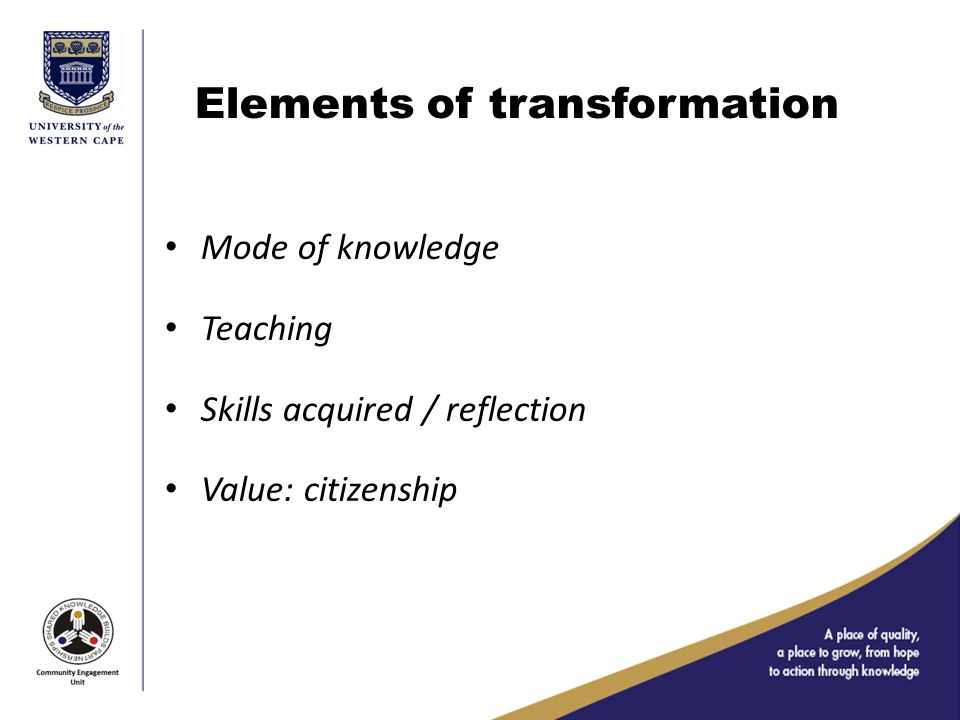 Elements of transformation Mode of knowledge Teaching Skills acquired / reflection Value: citizenship