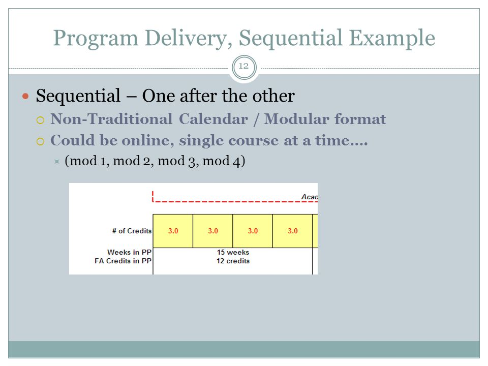Program Delivery, Sequential Example Sequential – One after the other  Non-Traditional Calendar / Modular format  Could be online, single course at a time….