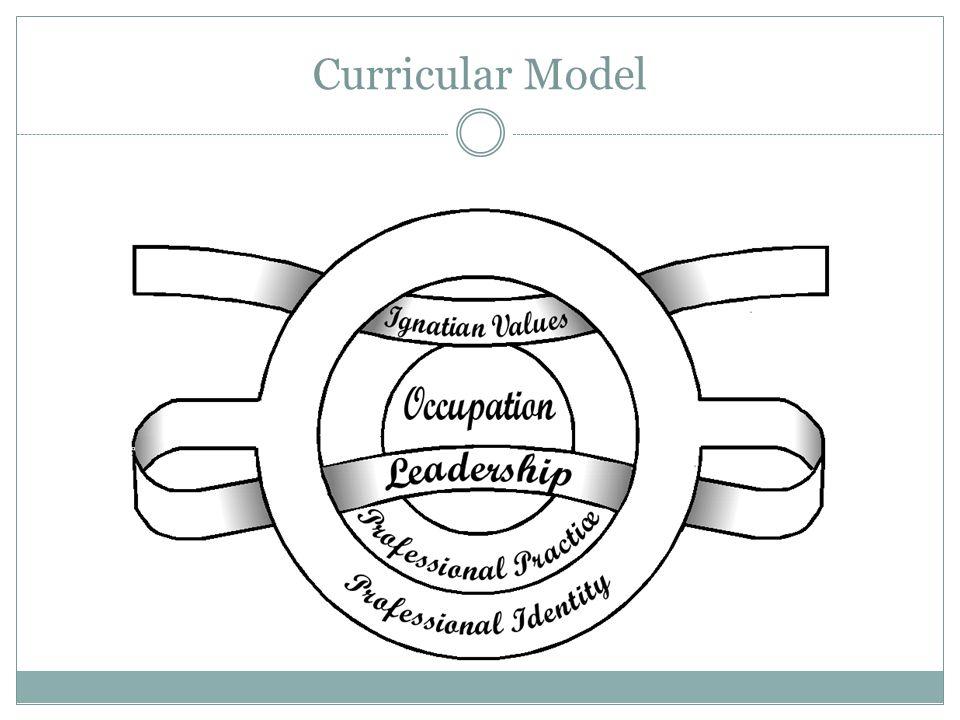 Curricular Model