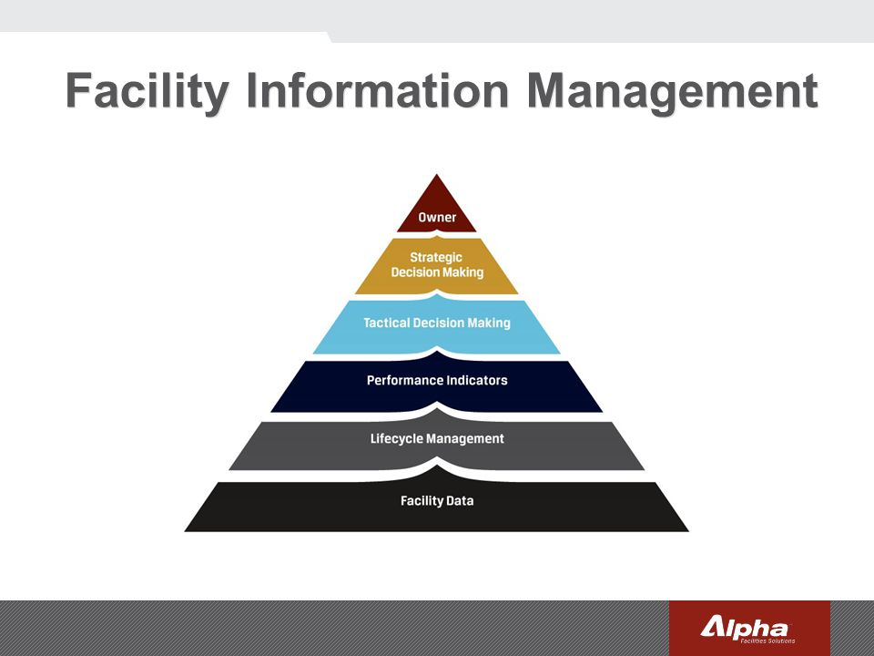 Facility Information Management