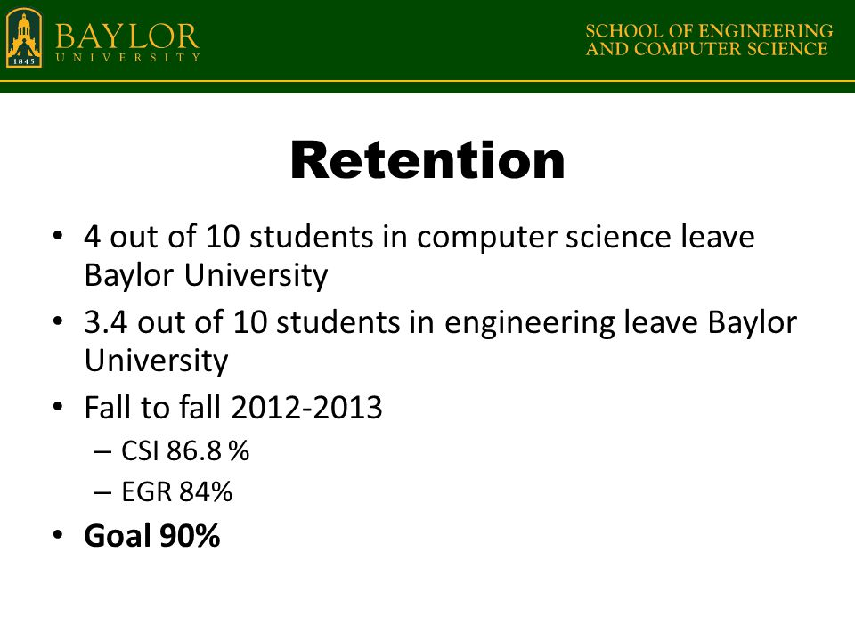 Retention 4 out of 10 students in computer science leave Baylor University 3.4 out of 10 students in engineering leave Baylor University Fall to fall 2012-2013 – CSI 86.8 % – EGR 84% Goal 90%