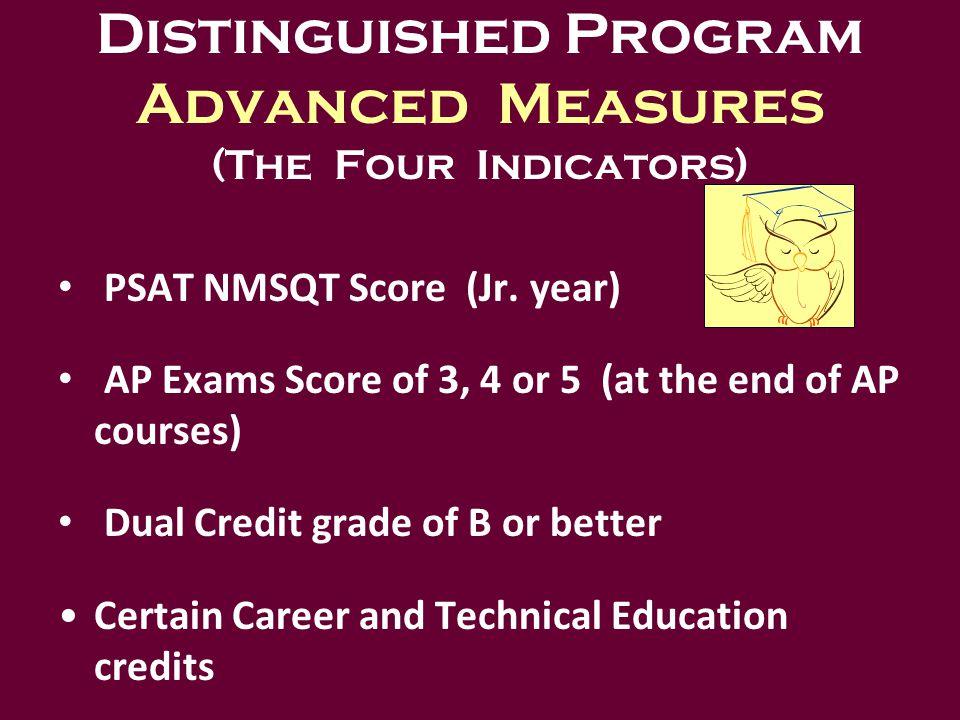 Distinguished Program Advanced Measures (The Four Indicators) PSAT NMSQT Score (Jr.