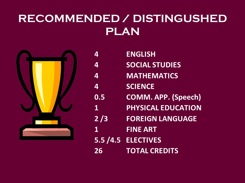 RECOMMENDED / DISTINGUSHED PLAN 4 ENGLISH 4 SOCIAL STUDIES 4 MATHEMATICS 4 SCIENCE 0.5 COMM.