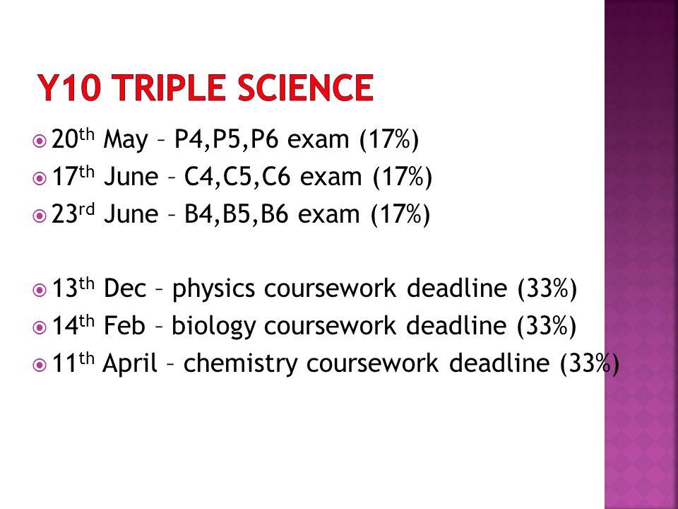  20 th May – P4,P5,P6 exam (17%)  17 th June – C4,C5,C6 exam (17%)  23 rd June – B4,B5,B6 exam (17%)  13 th Dec – physics coursework deadline (33%