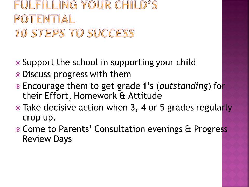 Shelley College Website Twitter Shelley College Parental Gateway Parent Mail Buy4School Revision Website