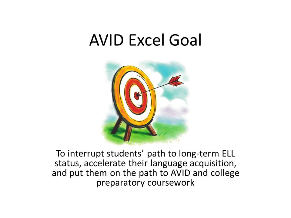 AVID Excel Goal To interrupt students' path to long-term ELL status, accelerate their language acquisition, and put them on the path to AVID and colle