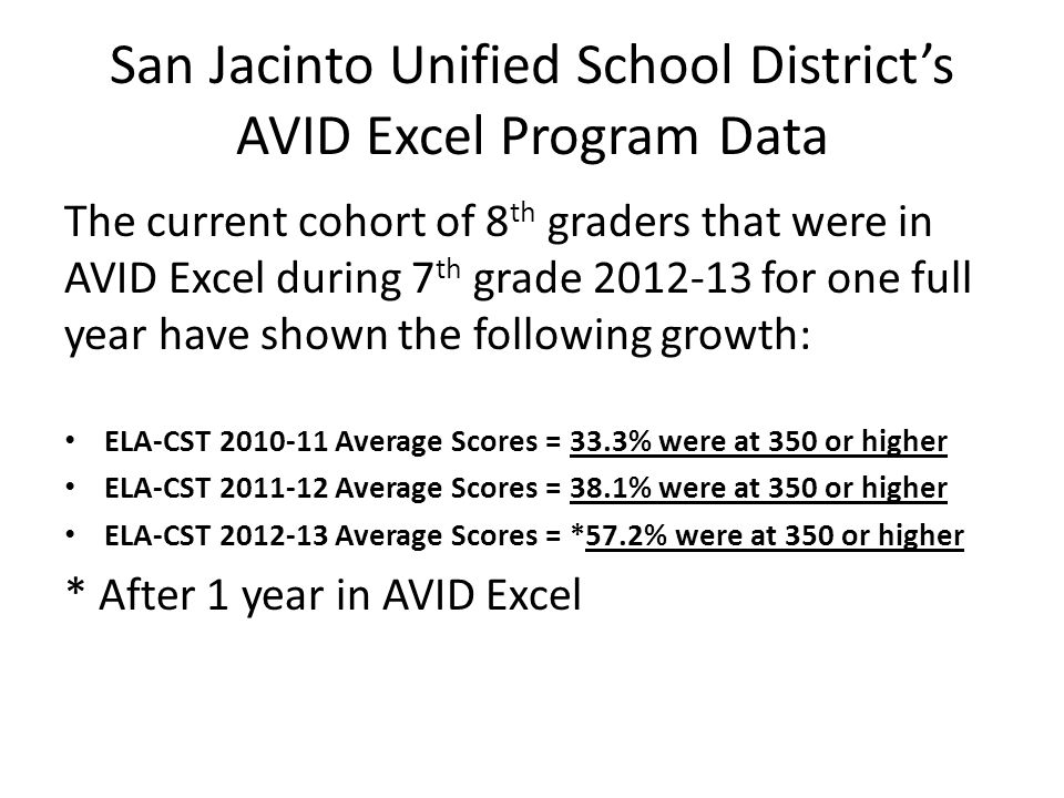 San Jacinto Unified School District's AVID Excel Program Data The current cohort of 8 th graders that were in AVID Excel during 7 th grade 2012-13 for