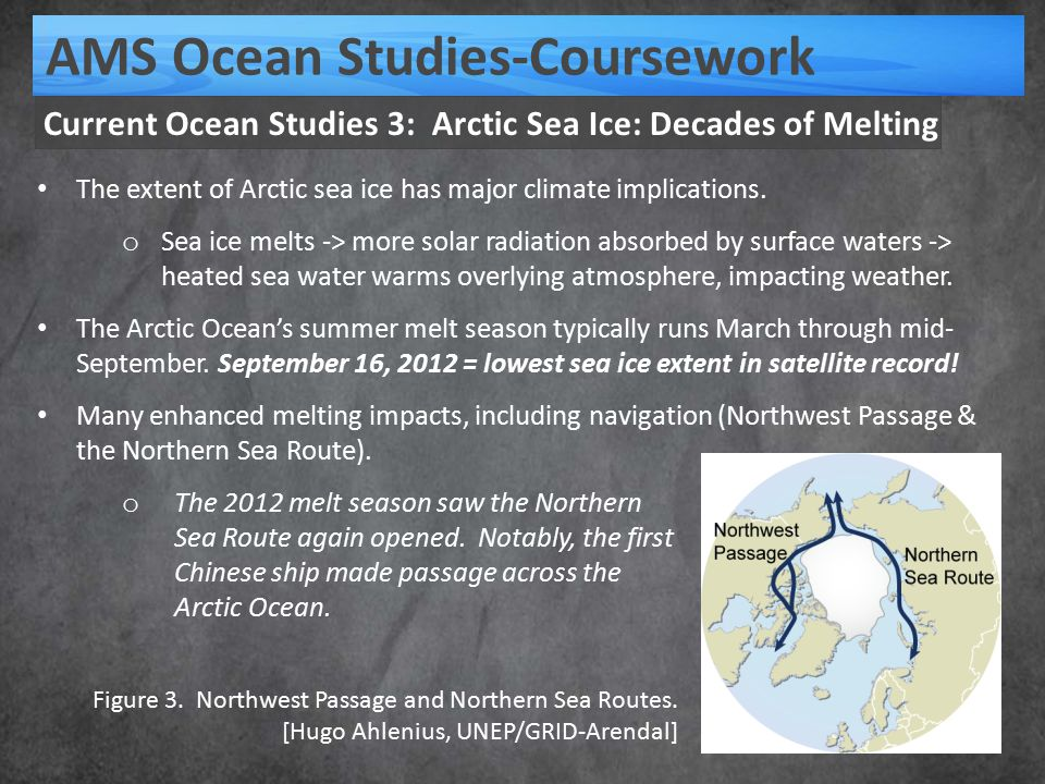 Current Ocean Studies 3: Arctic Sea Ice: Decades of Melting AMS Ocean Studies-Coursework The extent of Arctic sea ice has major climate implications.