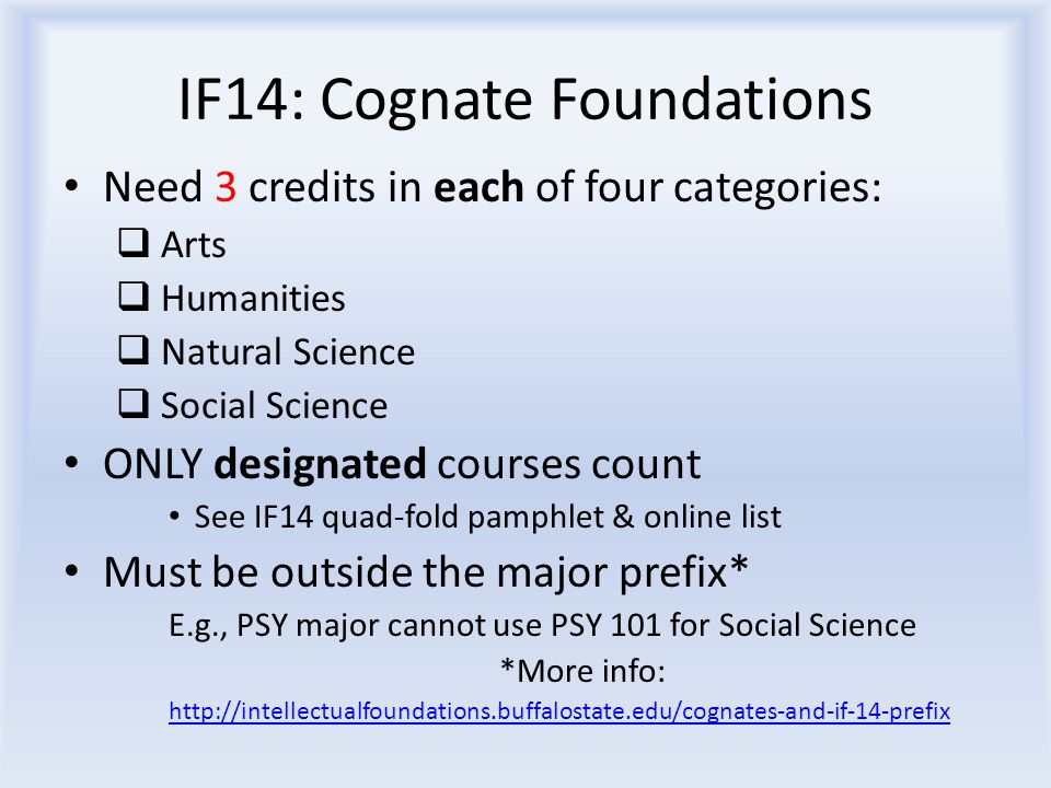 IF14: Cognate Foundations Need 3 credits in each of four categories:  Arts  Humanities  Natural Science  Social Science ONLY designated courses count See IF14 quad-fold pamphlet & online list Must be outside the major prefix* E.g., PSY major cannot use PSY 101 for Social Science *More info: http://intellectualfoundations.buffalostate.edu/cognates-and-if-14-prefix