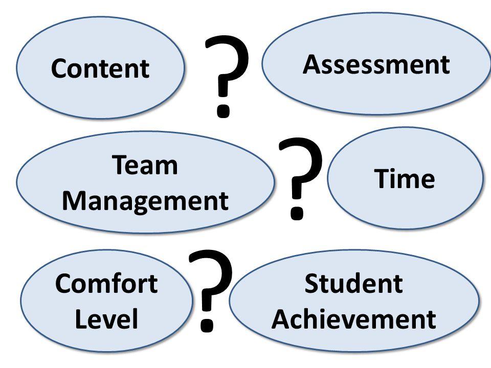 Content Time Team Management Team Management Assessment Student Achievement Comfort Level