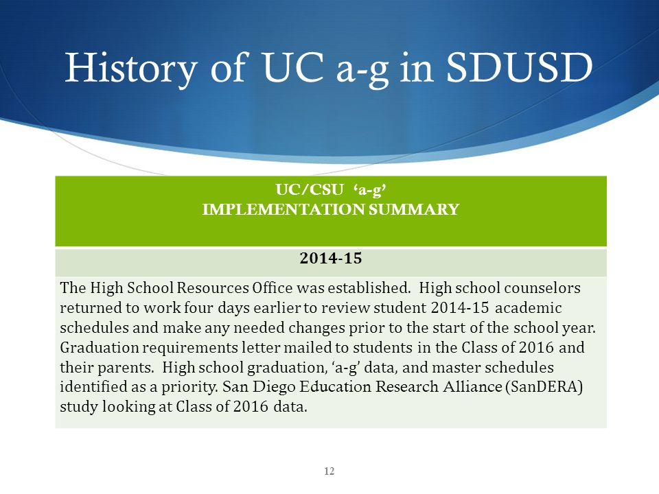 History of UC a-g in SDUSD UC/CSU 'a-g' IMPLEMENTATION SUMMARY 2014-15 The High School Resources Office was established.