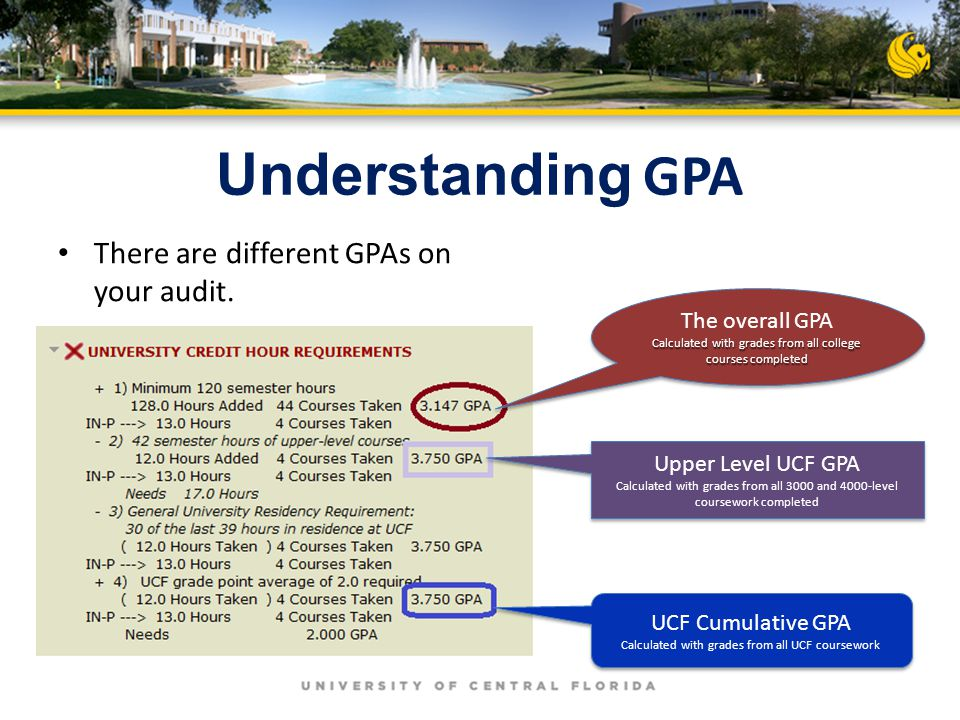 Understanding GPA There are different GPAs on your audit. The overall GPA Calculated with grades from all college courses completed The overall GPA Ca