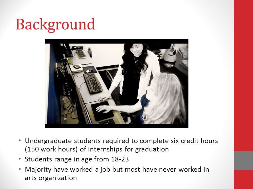 Background Undergraduate students required to complete six credit hours (150 work hours) of internships for graduation Students range in age from 18-23 Majority have worked a job but most have never worked in arts organization