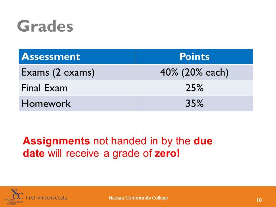 10 Nassau Community CollegeProf. Vincent Costa Grades AssessmentPoints Exams (2 exams)40% (20% each) Final Exam25% Homework35% Assignments not handed