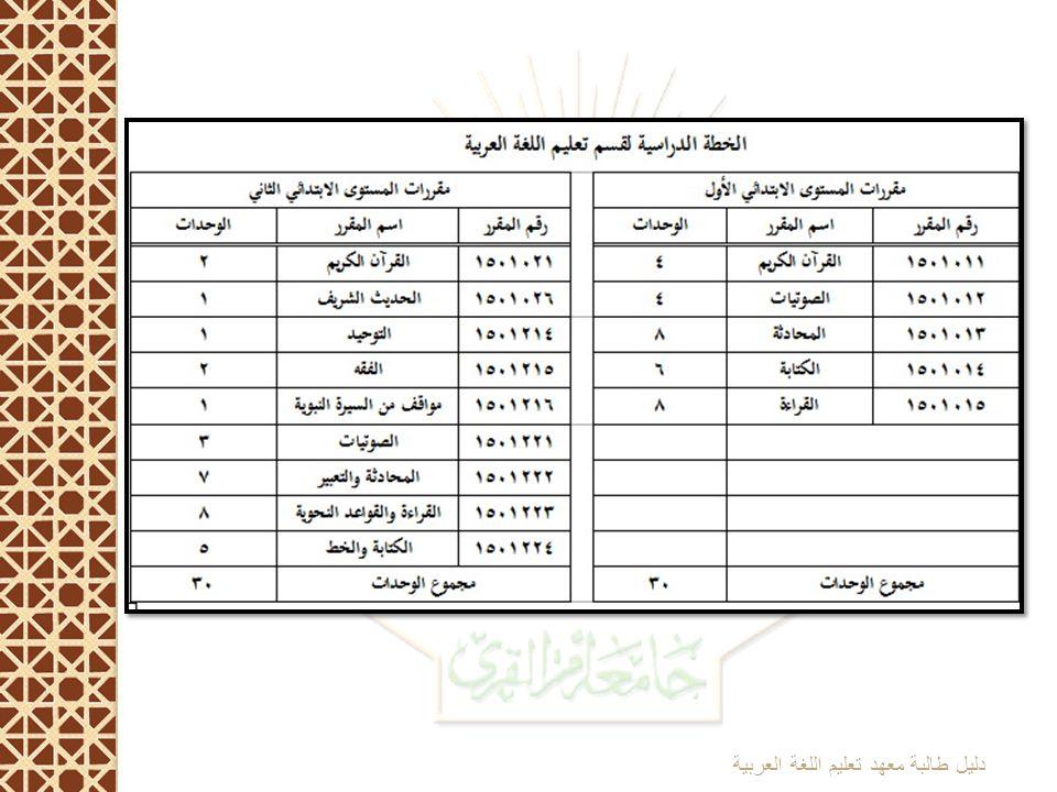 دليل طالبة معهد تعليم اللغة العربية