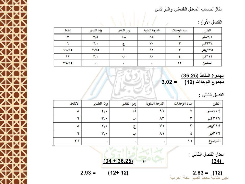 مثال لحساب المعدل الفصلي والتراكمي الفصل الأول : مجموع النقاط (36,25) مجموع الوحدات (12) = 3,02 الفصل الثاني : معدل الفصل الثاني : (34) أو (36,25 + 34) (12) = 2,83 (12 +12) = 2,93 دليل طالبة معهد تعليم اللغة العربية
