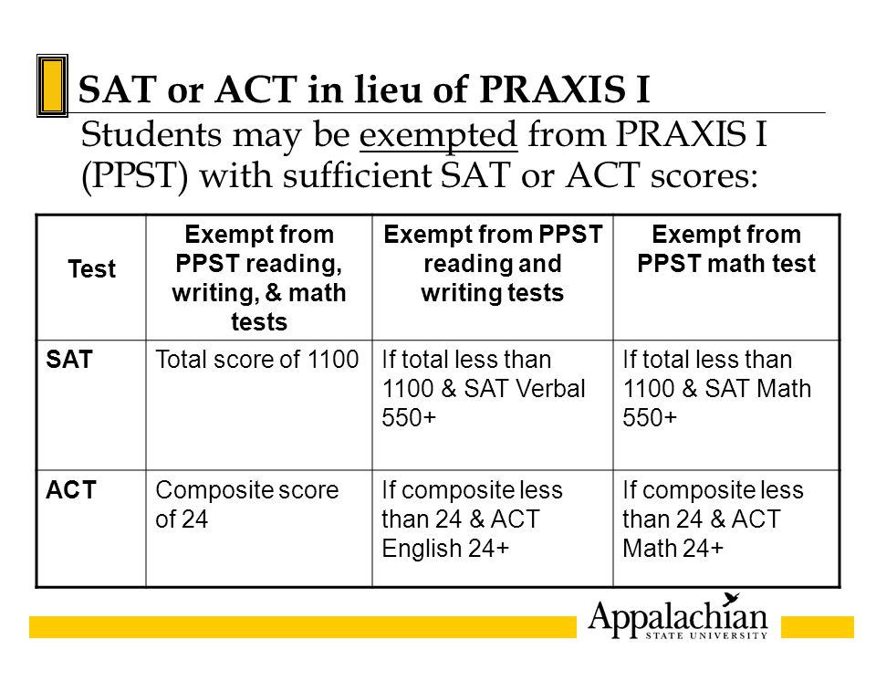 PRAXIS I PREPARATION www.ets.org provides PRAXIS registration and preparation information – including free, downloadable test prep documents.www.ets.org Search the Appalachian Library catalog: Pre-Professional Skills Tests Study Guides Info can be mailed to you, and is shelved at selected Appalachian Learning Alliance libraries.