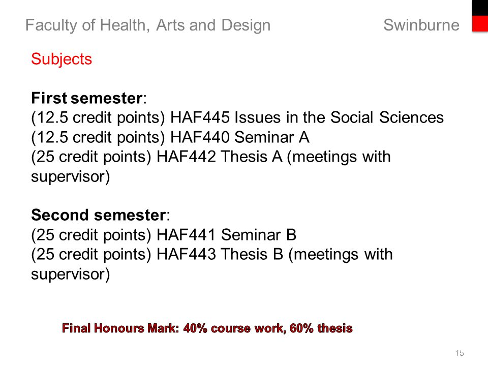 Swinburne Faculty of Health, Arts and Design 15 Subjects First semester: (12.5 credit points) HAF445 Issues in the Social Sciences (12.5 credit points) HAF440 Seminar A (25 credit points) HAF442 Thesis A (meetings with supervisor) Second semester: (25 credit points) HAF441 Seminar B (25 credit points) HAF443 Thesis B (meetings with supervisor)
