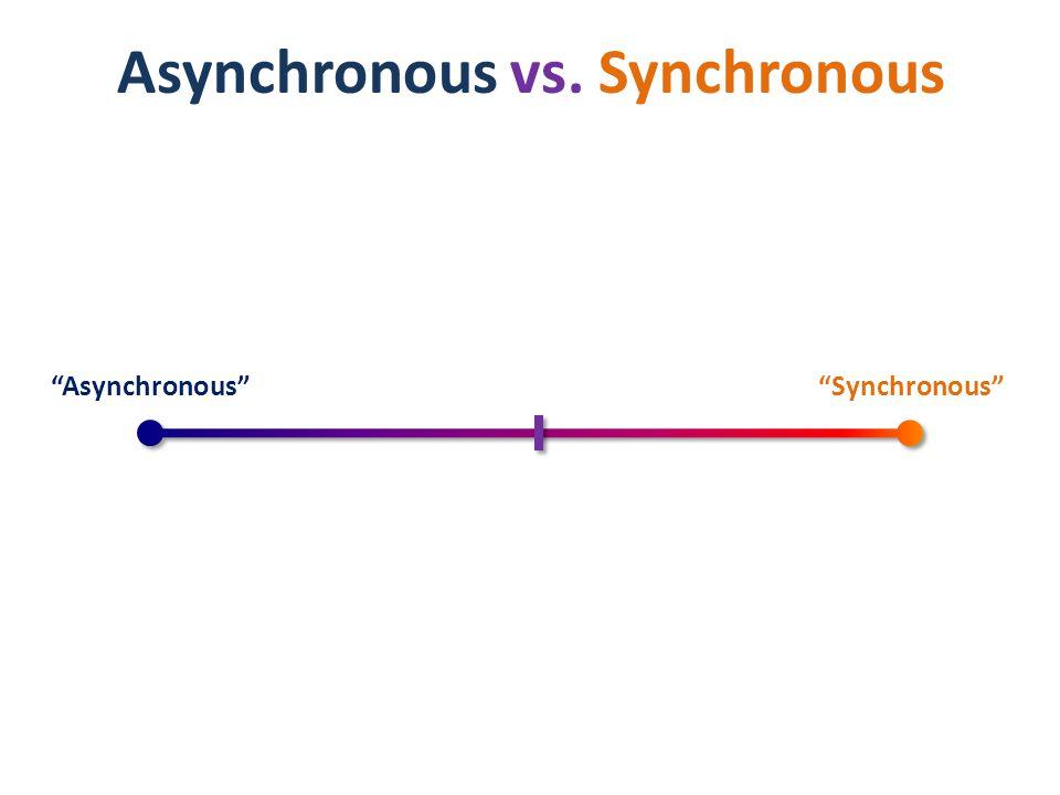 Asynchronous Synchronous Asynchronous vs. Synchronous
