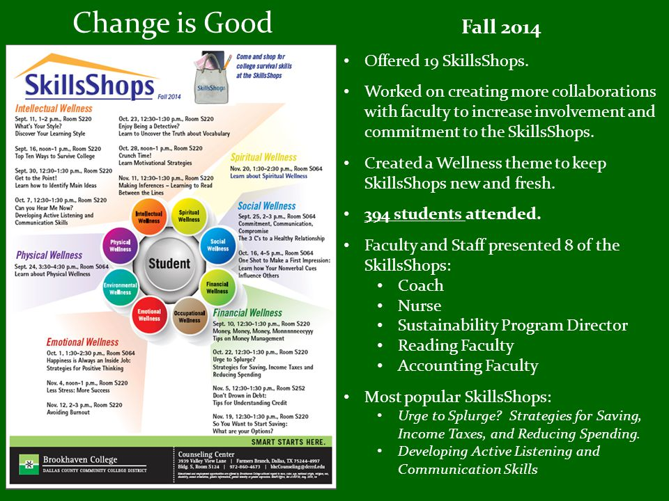 Change is Good Fall 2014 Offered 19 SkillsShops.