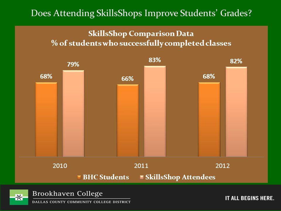 Does Attending SkillsShops Improve Students' Grades