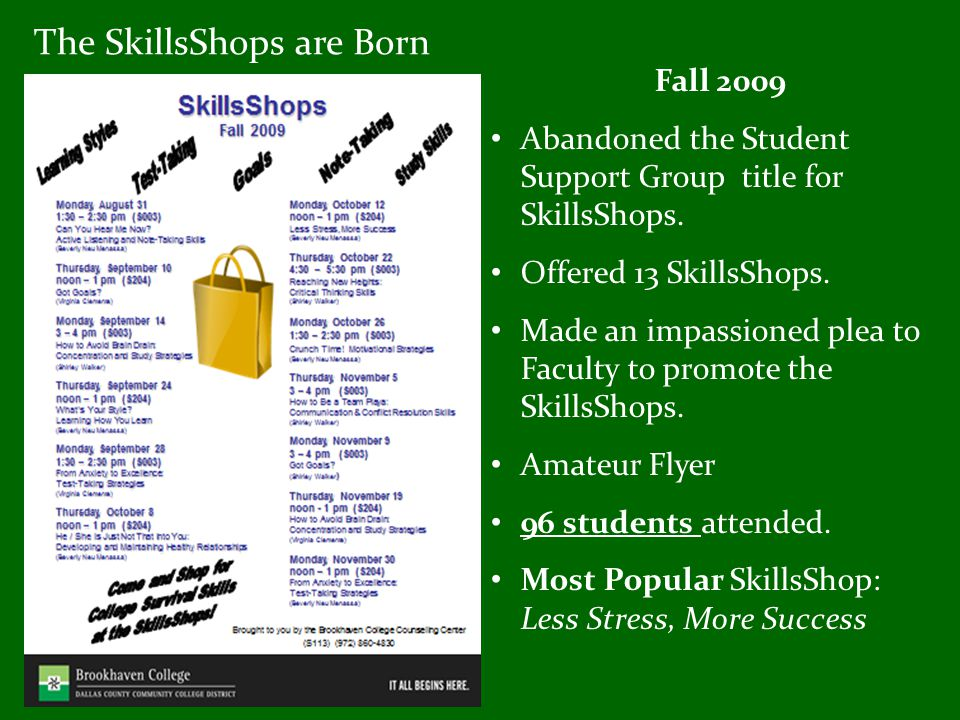 Demonstrating Efficient Cost/Benefit Ratio The cost of operating the Brookhaven College SkillsShop Program is approximately $2,000 per year.