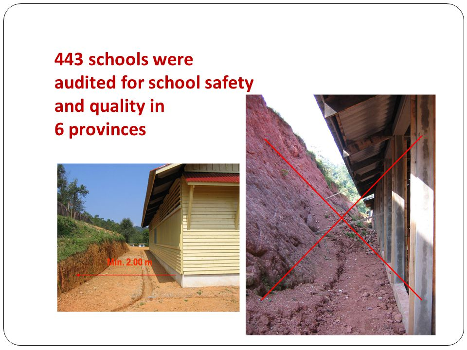 443 schools were audited for school safety and quality in 6 provinces