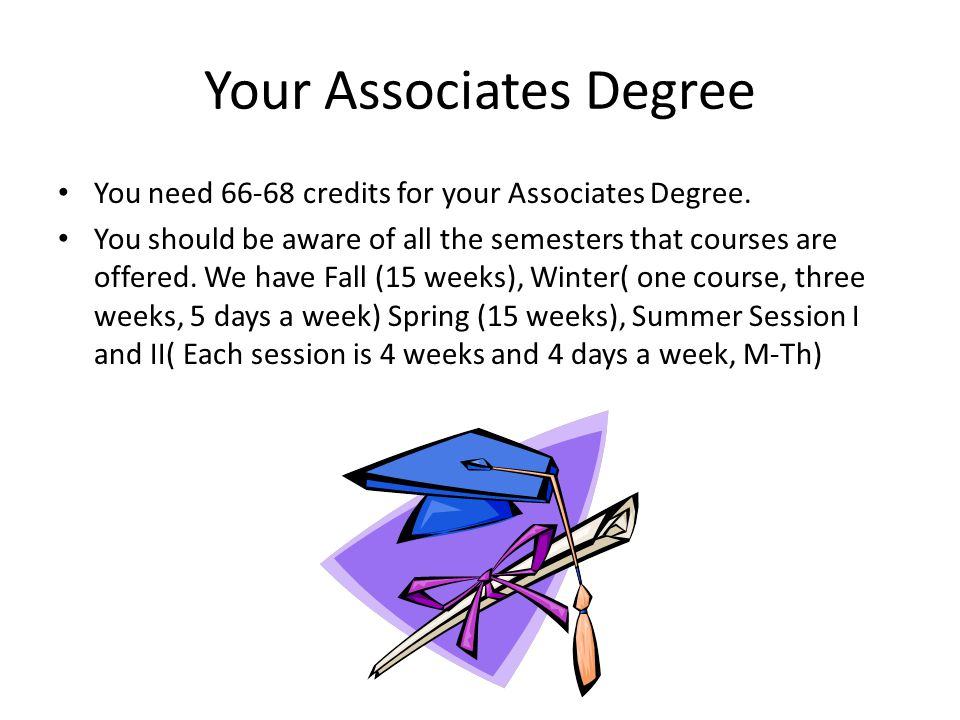 Your Associates Degree You need 66-68 credits for your Associates Degree.