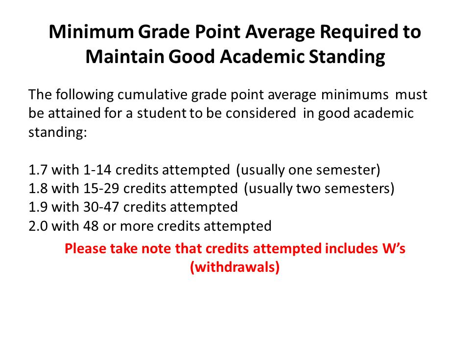 Minimum Grade Point Average Required to Maintain Good Academic Standing The following cumulative grade point average minimums must be attained for a student to be considered in good academic standing: 1.7 with 1-14 credits attempted (usually one semester) 1.8 with 15-29 credits attempted (usually two semesters) 1.9 with 30-47 credits attempted 2.0 with 48 or more credits attempted Please take note that credits attempted includes W's (withdrawals)