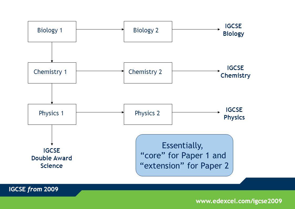IGCSE from 2009 www.edexcel.com/igcse2009 Biology 1 Biology 2 Physics 1 Chemistry 1 Chemistry 2 Physics 2 IGCSE Biology IGCSE Physics IGCSE Chemistry