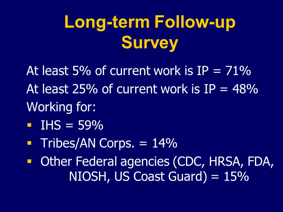 Long-term Follow-up Survey At least 5% of current work is IP = 71% At least 25% of current work is IP = 48% Working for:   IHS = 59%   Tribes/AN Corps.