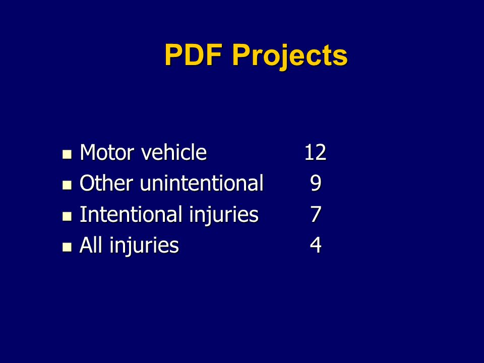 PDF Projects Motor vehicle 12 Motor vehicle 12 Other unintentional 9 Other unintentional 9 Intentional injuries 7 Intentional injuries 7 All injuries 4 All injuries 4
